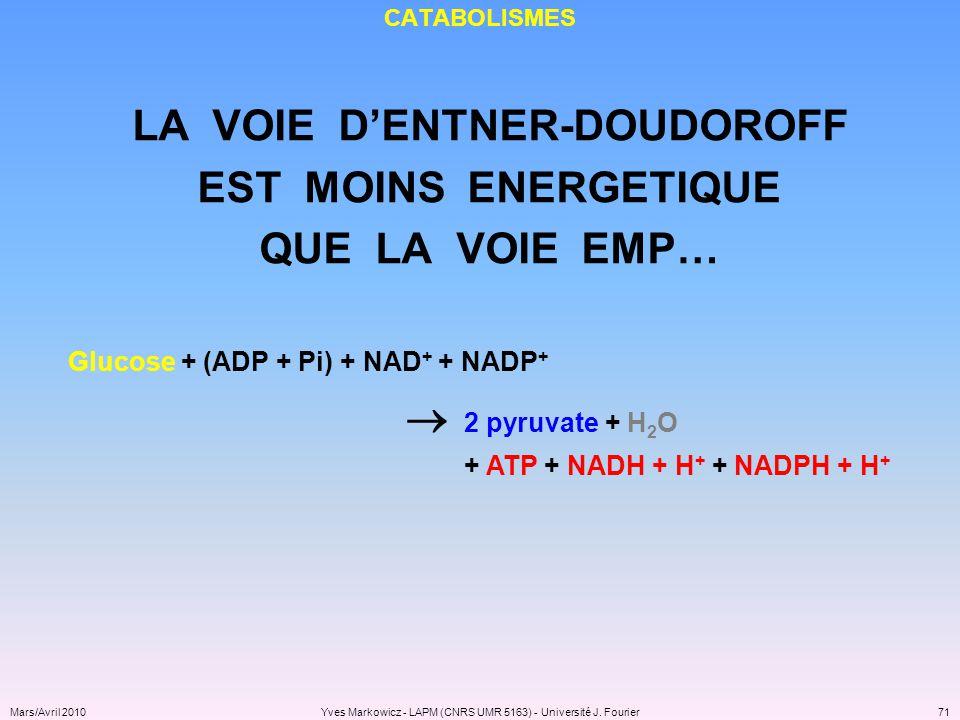 LA VOIE D'ENTNER-DOUDOROFF