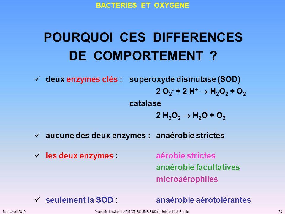 POURQUOI CES DIFFERENCES