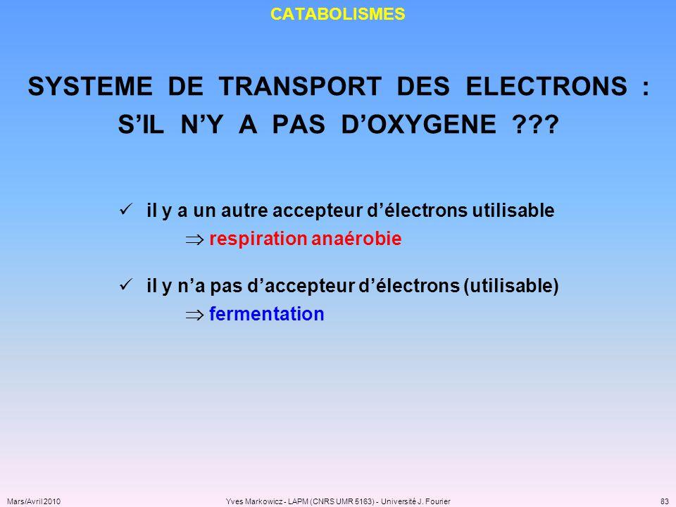 SYSTEME DE TRANSPORT DES ELECTRONS : S'IL N'Y A PAS D'OXYGENE