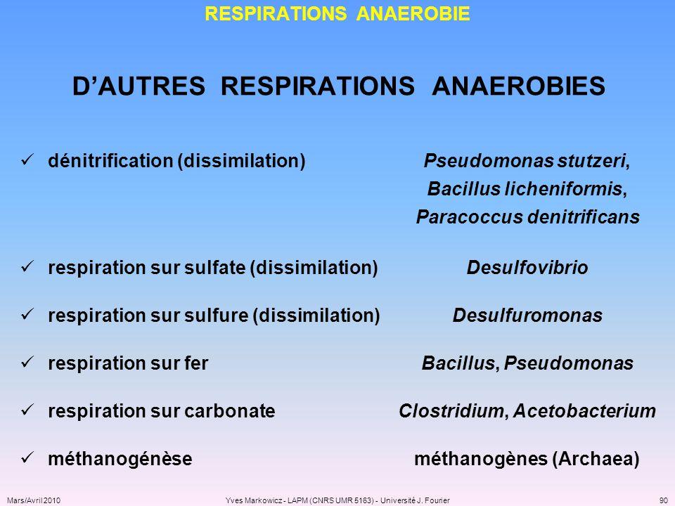 RESPIRATIONS ANAEROBIE