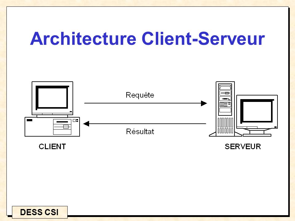 Syst mes distribu s philippe truillet irit cena ppt for Architecture client serveur