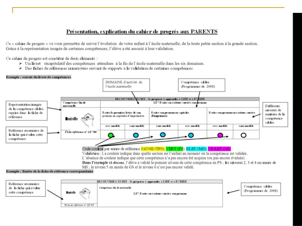 Assez Evaluation – Validation des compétences du Socle - ppt télécharger JQ74