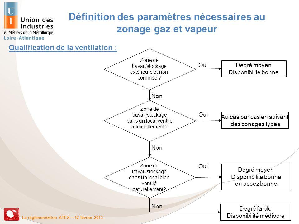 La reglementation atex ppt video online t l charger for Haute tension definition