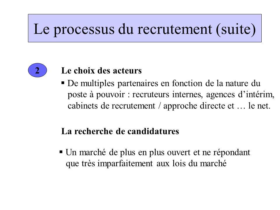 Plan du cours la fonction des ressources humaines ppt t l charger - Cabinet de recrutement finance de marche ...