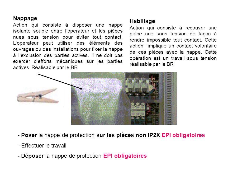 formation habilitation charg d intervention bt ppt t l charger. Black Bedroom Furniture Sets. Home Design Ideas