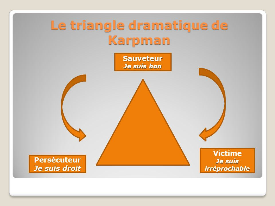 Le triangle dramatique de Karpman