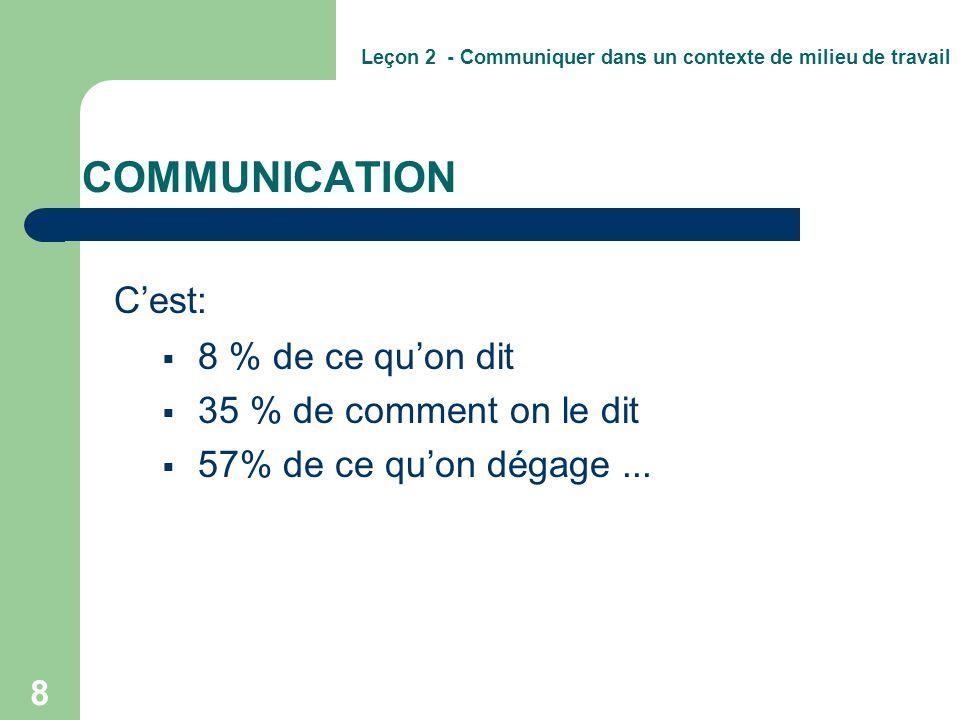 communication non verbale au quotidien pdf