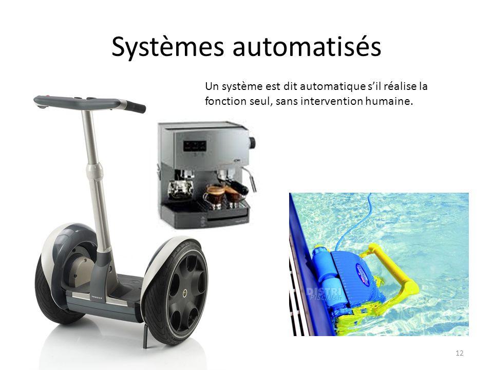 Systèmes automatisés Un système est dit automatique s'il réalise la fonction seul, sans intervention humaine.
