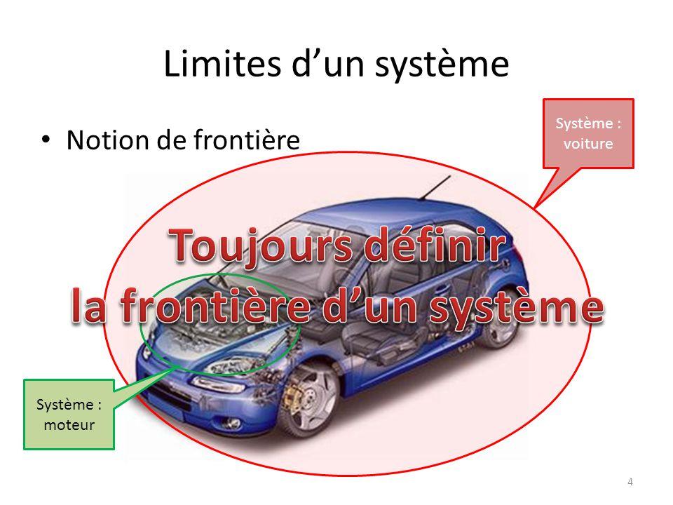 la frontière d'un système