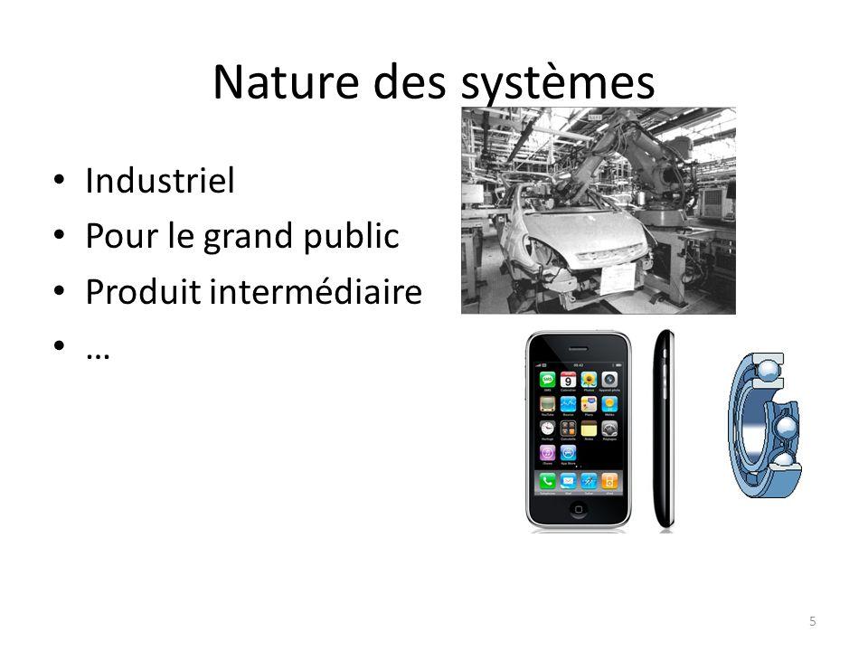 Nature des systèmes Industriel Pour le grand public