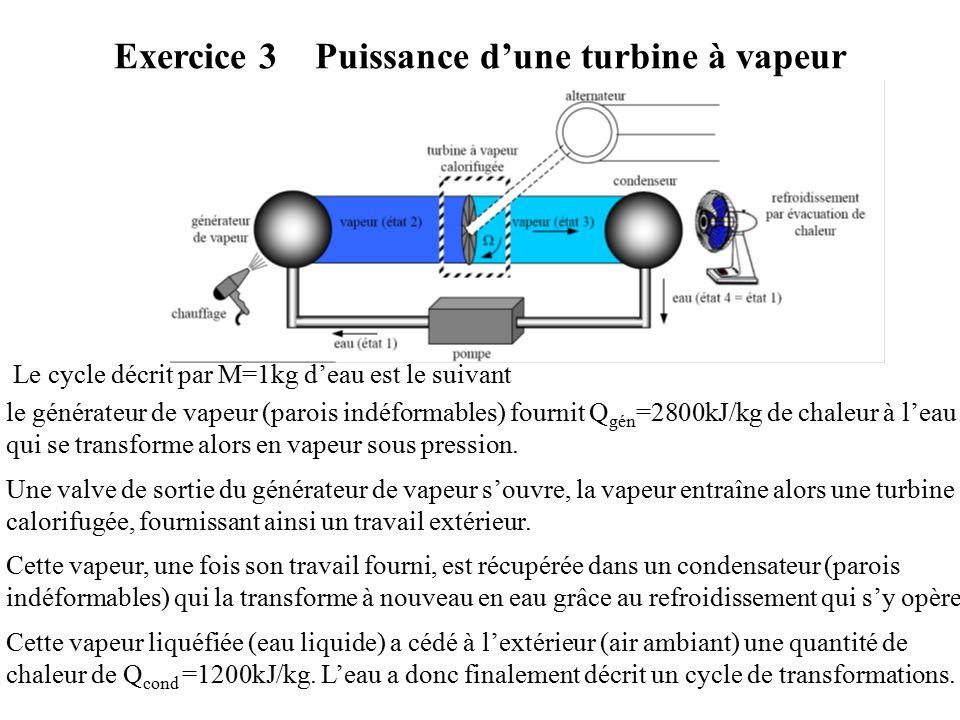 Cours 3 premier principe de la thermodynamique ppt video online t l charger - Colmater une fuite d eau sous pression ...
