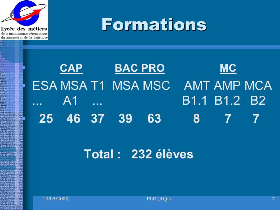 Formations CAP BAC PRO MC