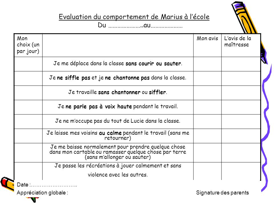 Evaluation du comportement de Marius à l'école Du …………………..au…………………