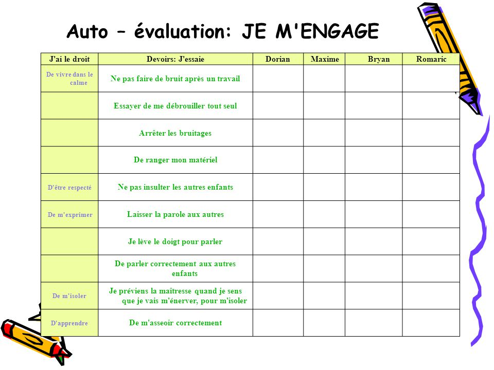 Auto – évaluation: JE M ENGAGE