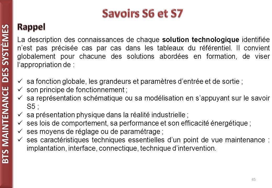 Savoirs S6 et S7 Rappel.