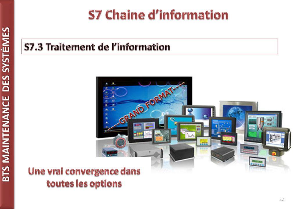 S7 Chaine d'information Une vrai convergence dans toutes les options