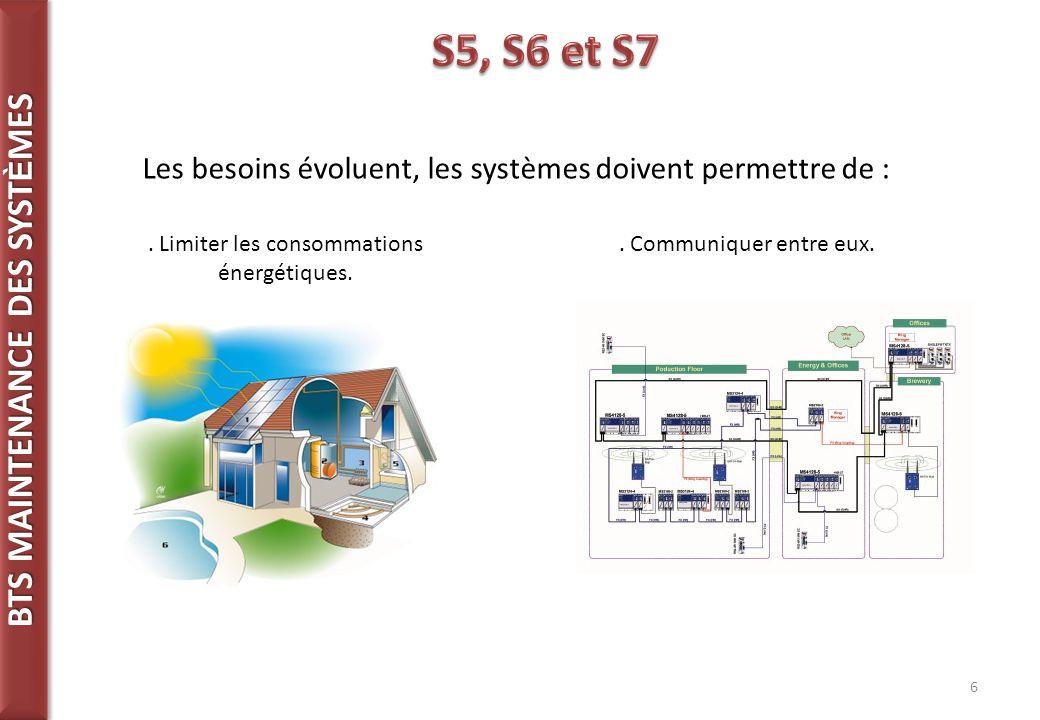 S5, S6 et S7 Les besoins évoluent, les systèmes doivent permettre de :