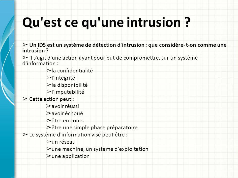 Détection d'Intrusion Réseau et Système - ppt télécharger