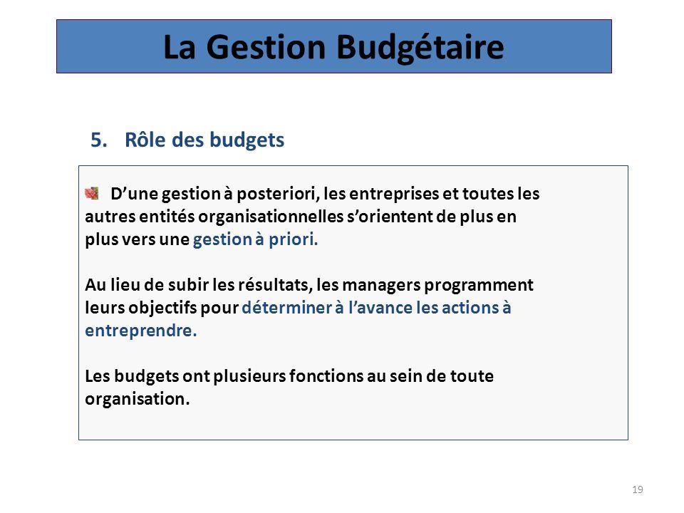 La Gestion Budgétaire Rôle des budgets