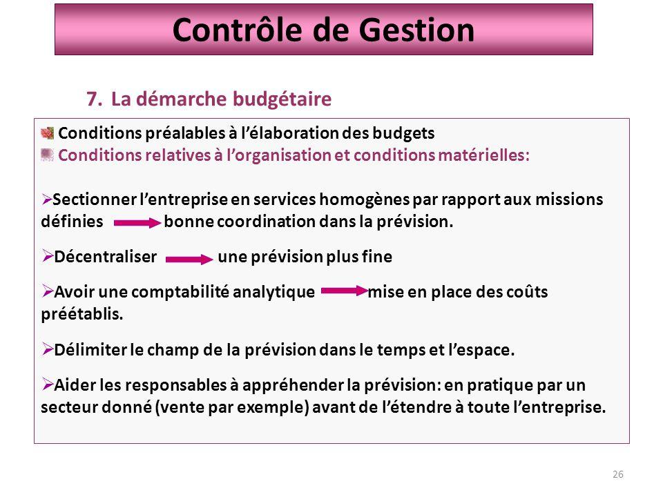 Contrôle de Gestion La démarche budgétaire