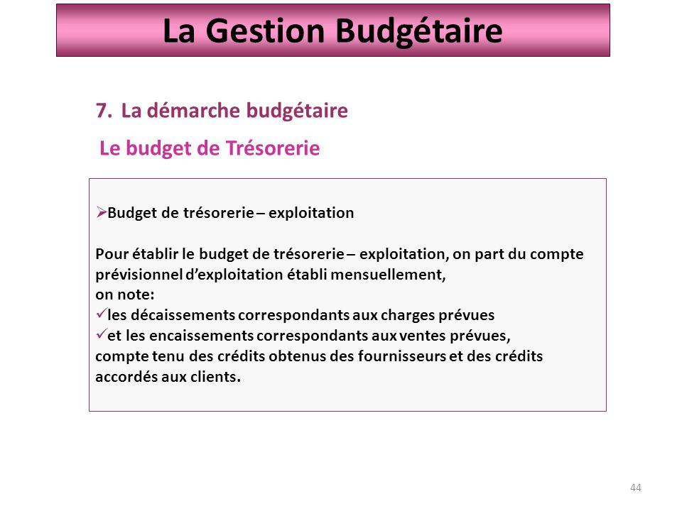 La Gestion Budgétaire La démarche budgétaire Le budget de Trésorerie