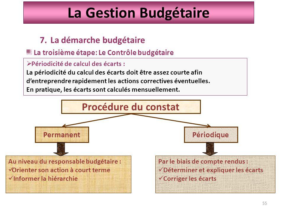 La Gestion Budgétaire Procédure du constat La démarche budgétaire