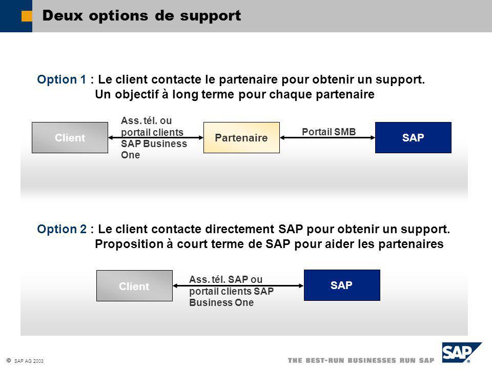 support de cours sap pdf