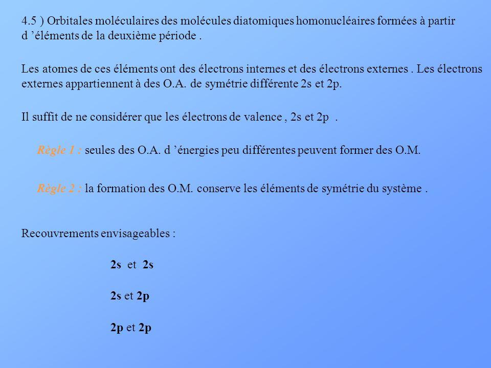 4.5 ) Orbitales moléculaires des molécules diatomiques homonucléaires formées à partir d 'éléments de la deuxième période .