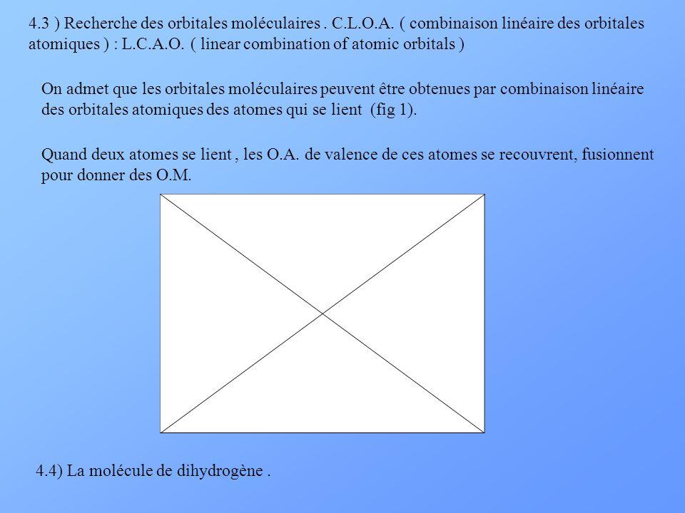 4. 3 ) Recherche des orbitales moléculaires. C. L. O. A