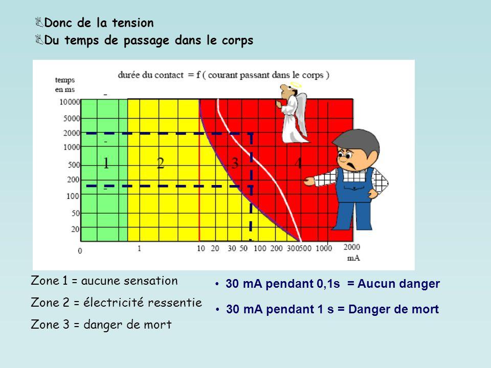La s curit lectrique l installation lectrique ppt for Les dangers de l electricite