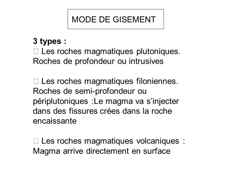MODE DE GISEMENT 3 types :  Les roches magmatiques plutoniques. Roches de profondeur ou intrusives.