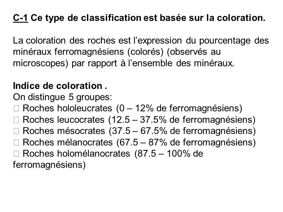 C-1 Ce type de classification est basée sur la coloration.