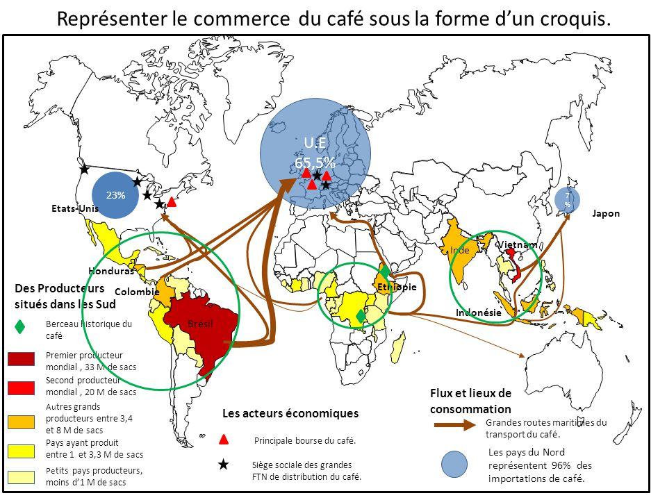 Consommation Caf Ef Bf Bd Paris Xixe