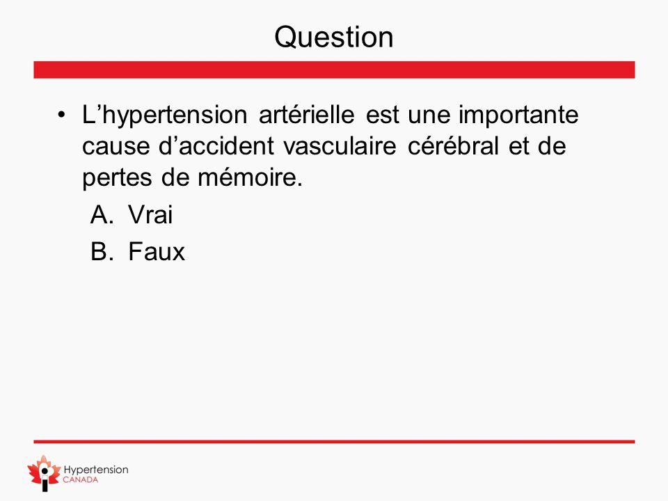 Question L'hypertension artérielle est une importante cause d'accident vasculaire cérébral et de pertes de mémoire.