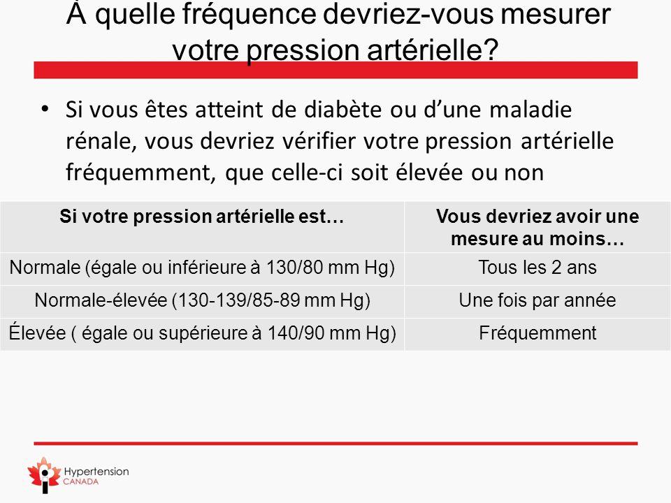 À quelle fréquence devriez-vous mesurer votre pression artérielle