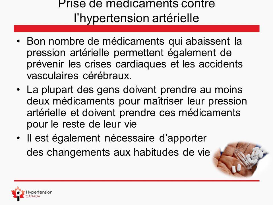 Prise de médicaments contre l'hypertension artérielle