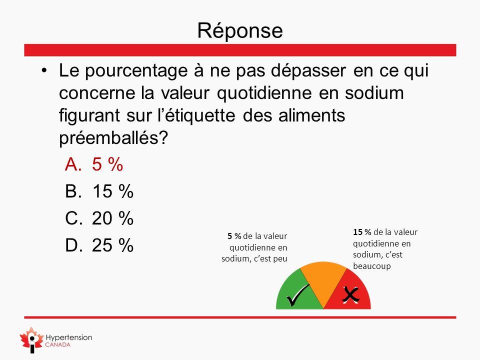 Réponse Le pourcentage à ne pas dépasser en ce qui concerne la valeur quotidienne en sodium figurant sur l'étiquette des aliments préemballés