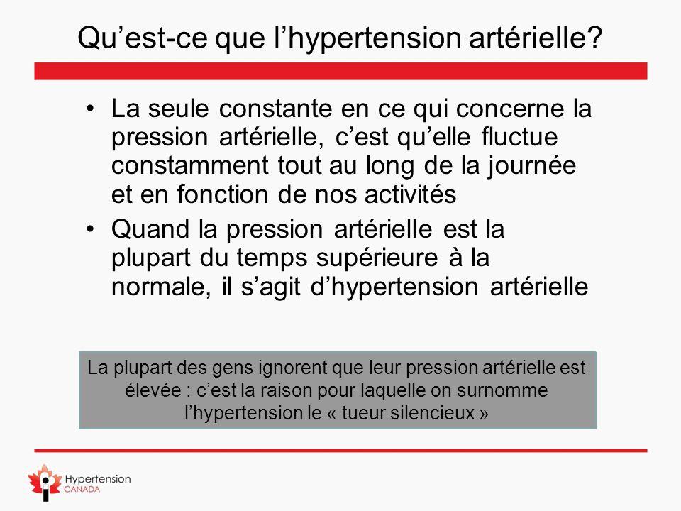 Qu'est-ce que l'hypertension artérielle
