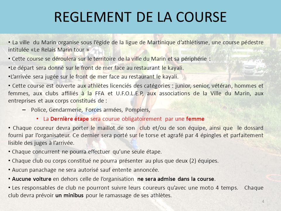 Relais marin tour ppt t l charger - Le relais de l entrecote porte maillot ...