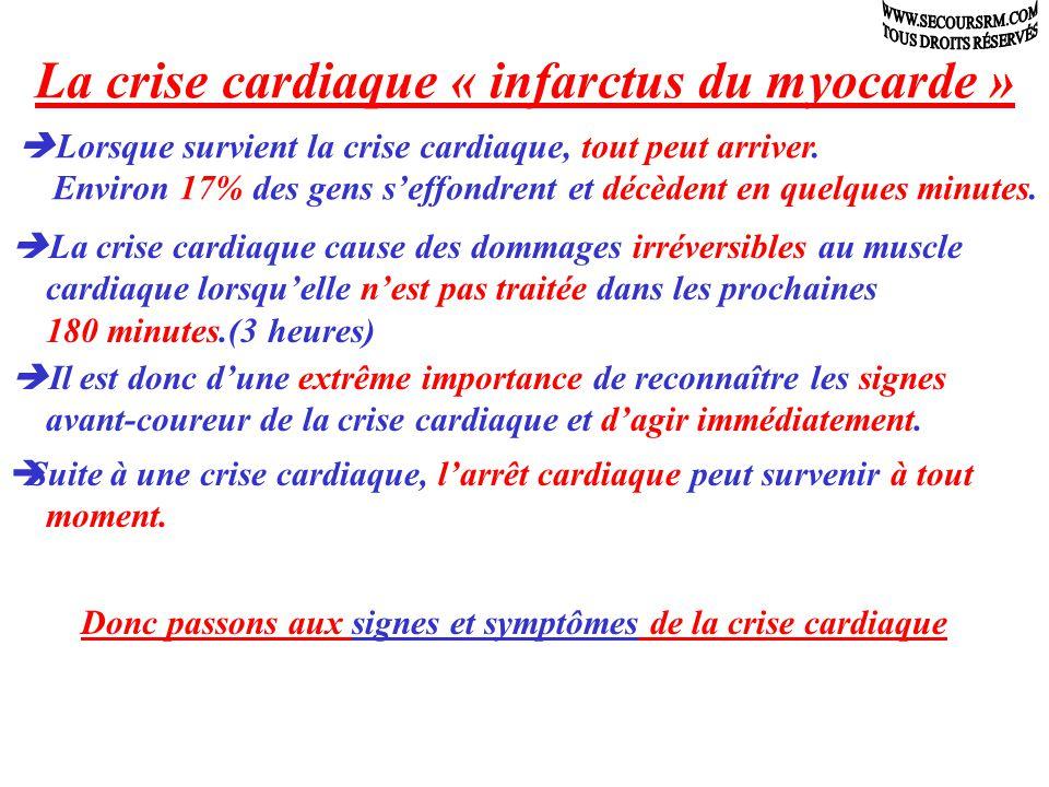 signes arrêt cardiaque