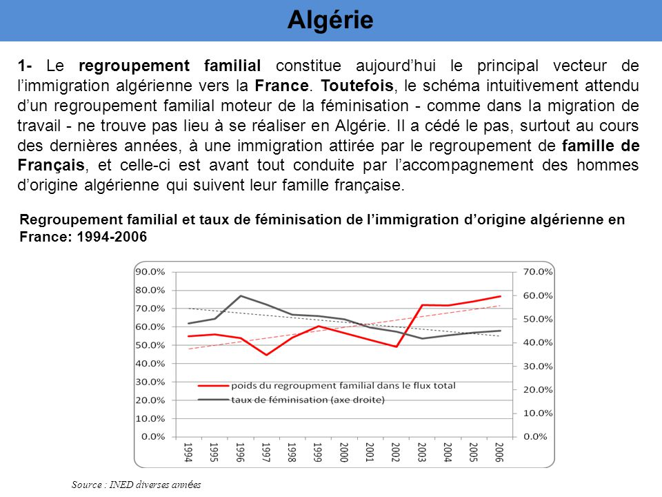genre et migration dans les pays du maghreb et d afrique subsaharienne ppt t 233 l 233 charger