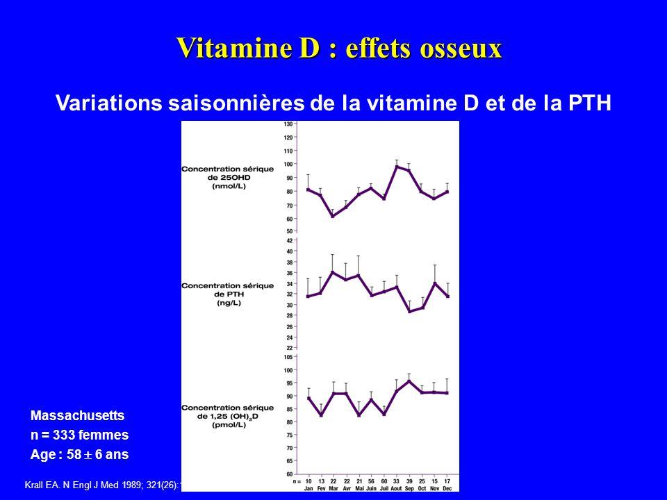 taux vitamine d
