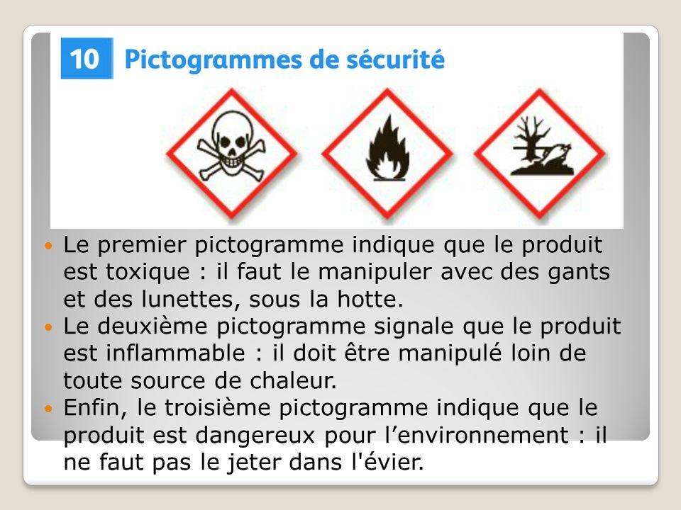 Le premier pictogramme indique que le produit est toxique : il faut le manipuler avec des gants et des lunettes, sous la hotte.