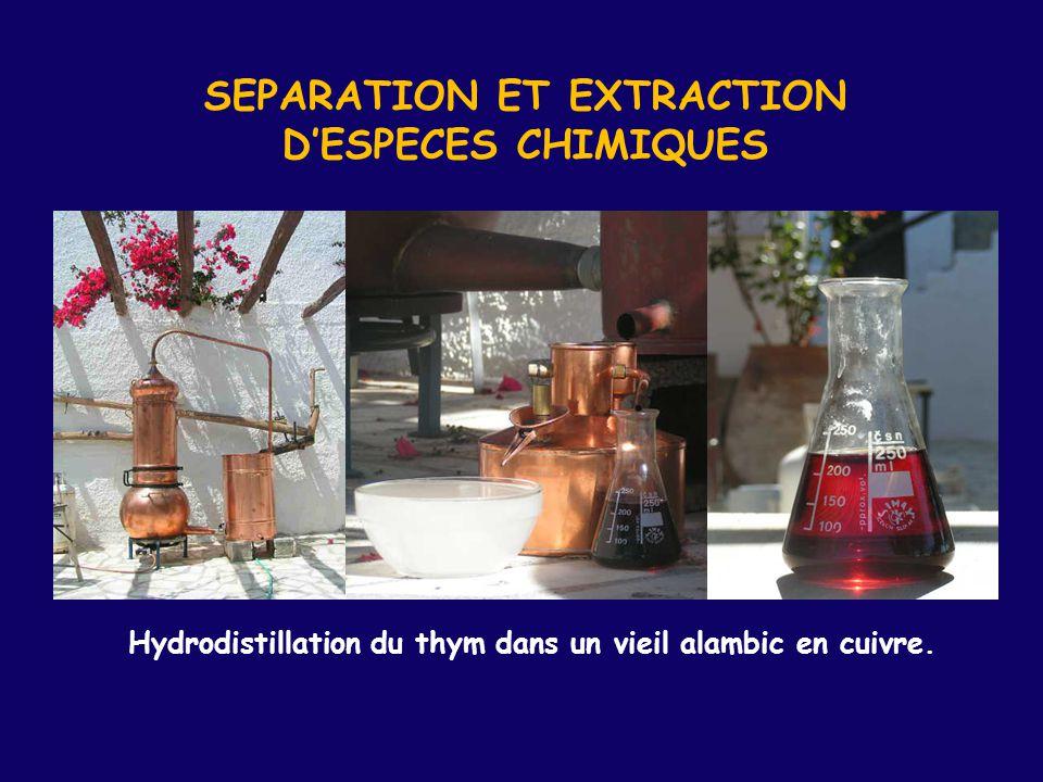 SEPARATION ET EXTRACTION D'ESPECES CHIMIQUES