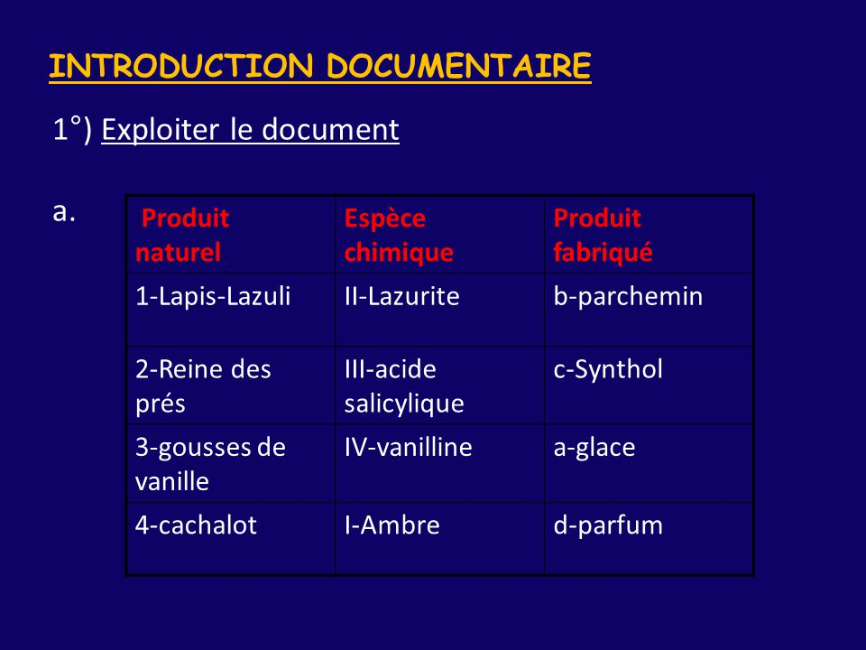 1°) Exploiter le document a.