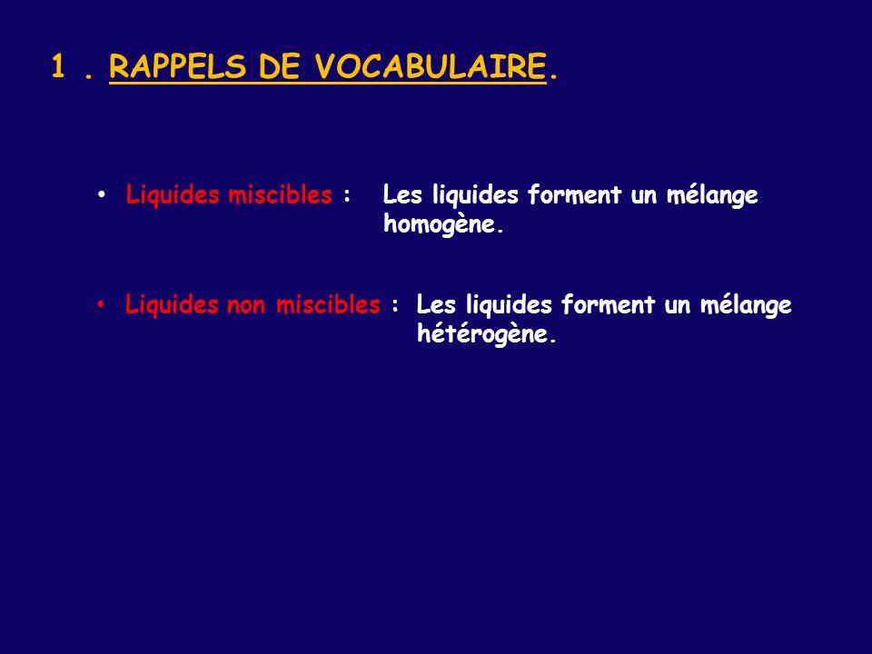 Liquides non miscibles :