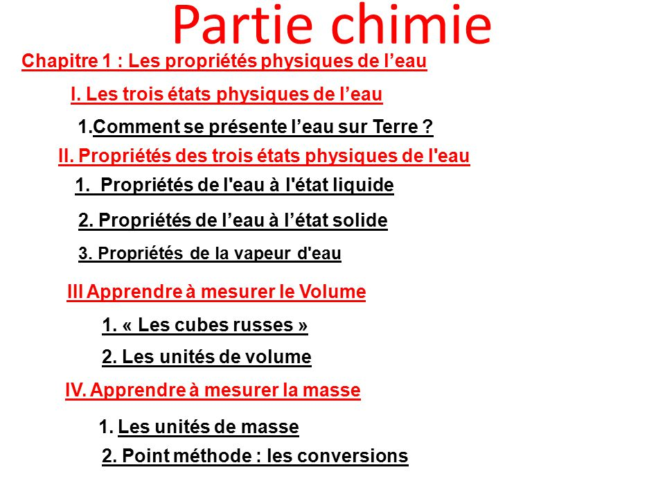 partie chimie chapitre 1 les propri t s physiques de l eau ppt video online t l charger. Black Bedroom Furniture Sets. Home Design Ideas