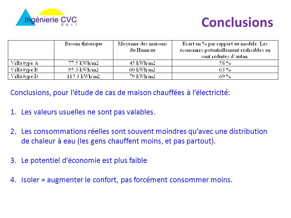 Choclectrique  Janvier Ppt Tlcharger