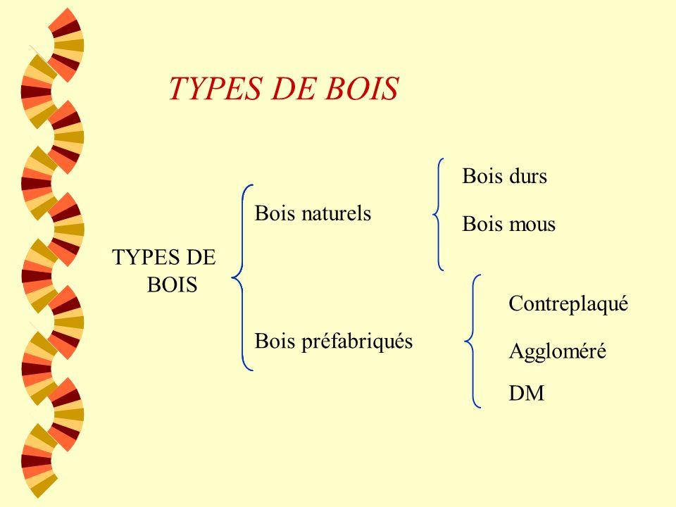 TYPES DE BOIS Bois durs Bois naturels Bois mous TYPES DE BOIS