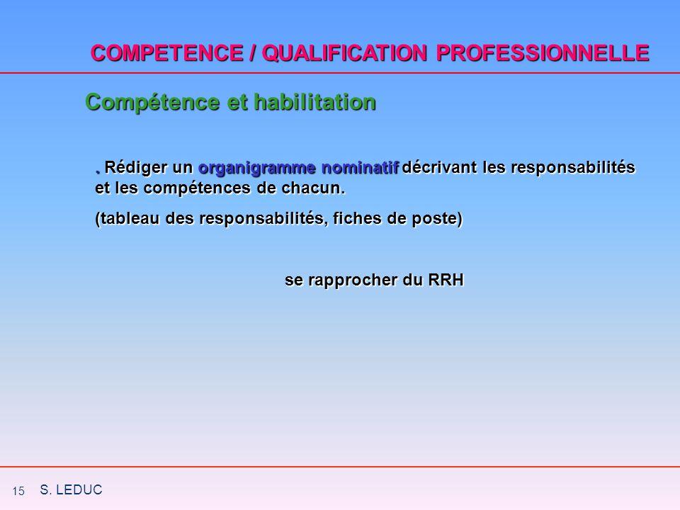 Thème 2 : Compétences \/ Potentiels - ppt video online ...